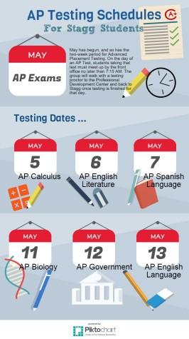 AP Exam schedules
