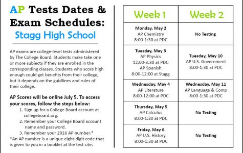AP Tests Dates & Exam Schedules