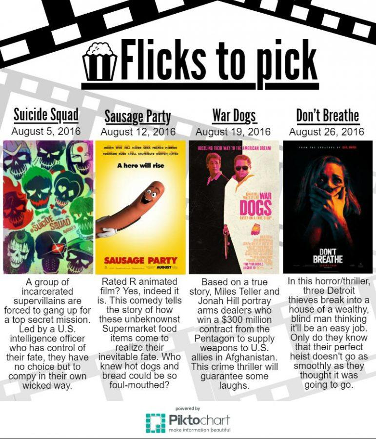 Flicks to pick for August 2016