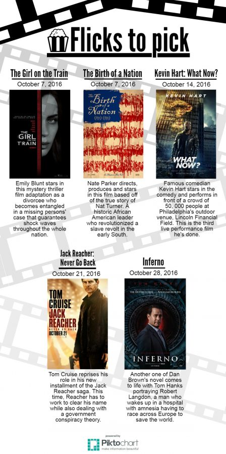 Flicks to pick for October 2016