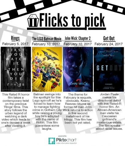 Flicks to Pick for February 2017
