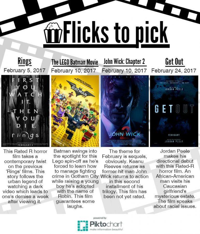 Flicks to Pick for February 2017