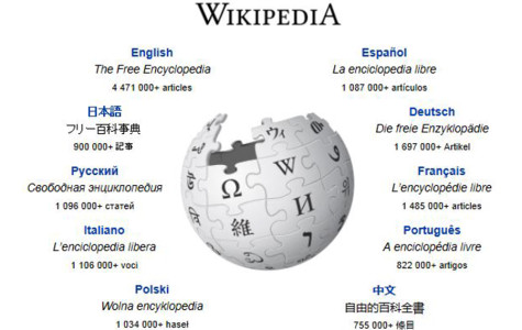 On Wikipedia, YouTube, and real life