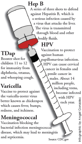 Not all choose to vaccinate