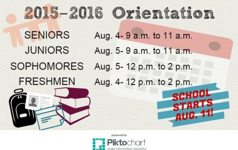 Orientations held on Aug. 4 and 5