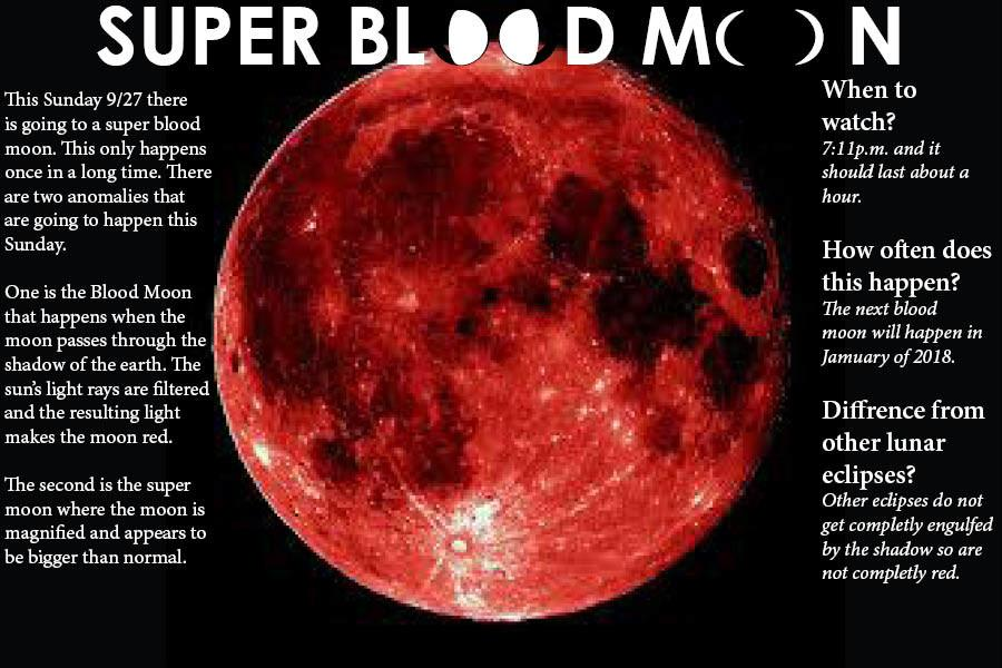 Super Blood Moon Stagg Online