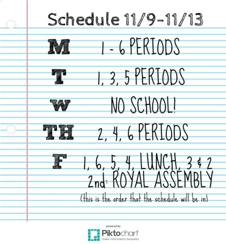 This week's schedule explained