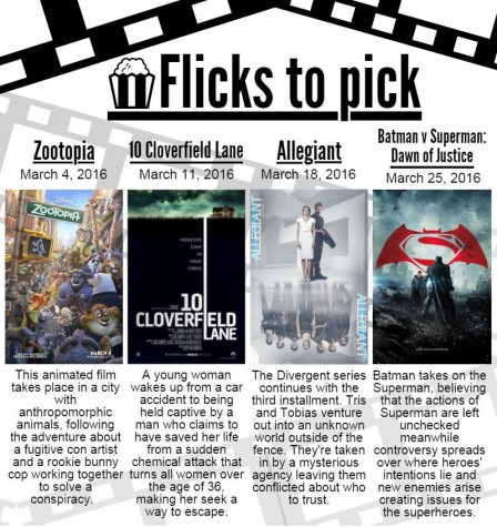 Flicks to pick for March 2016