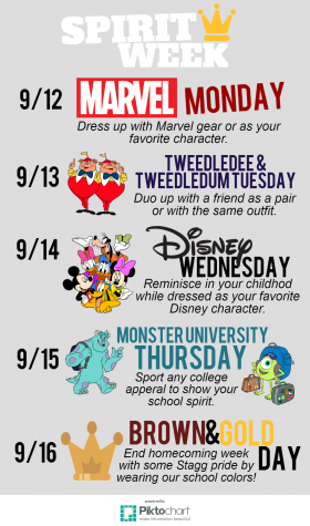 Spirit Week: September 2016