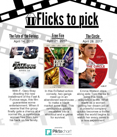 Flicks to pick for April 2017
