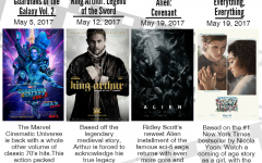 Flicks to pick for May 2017