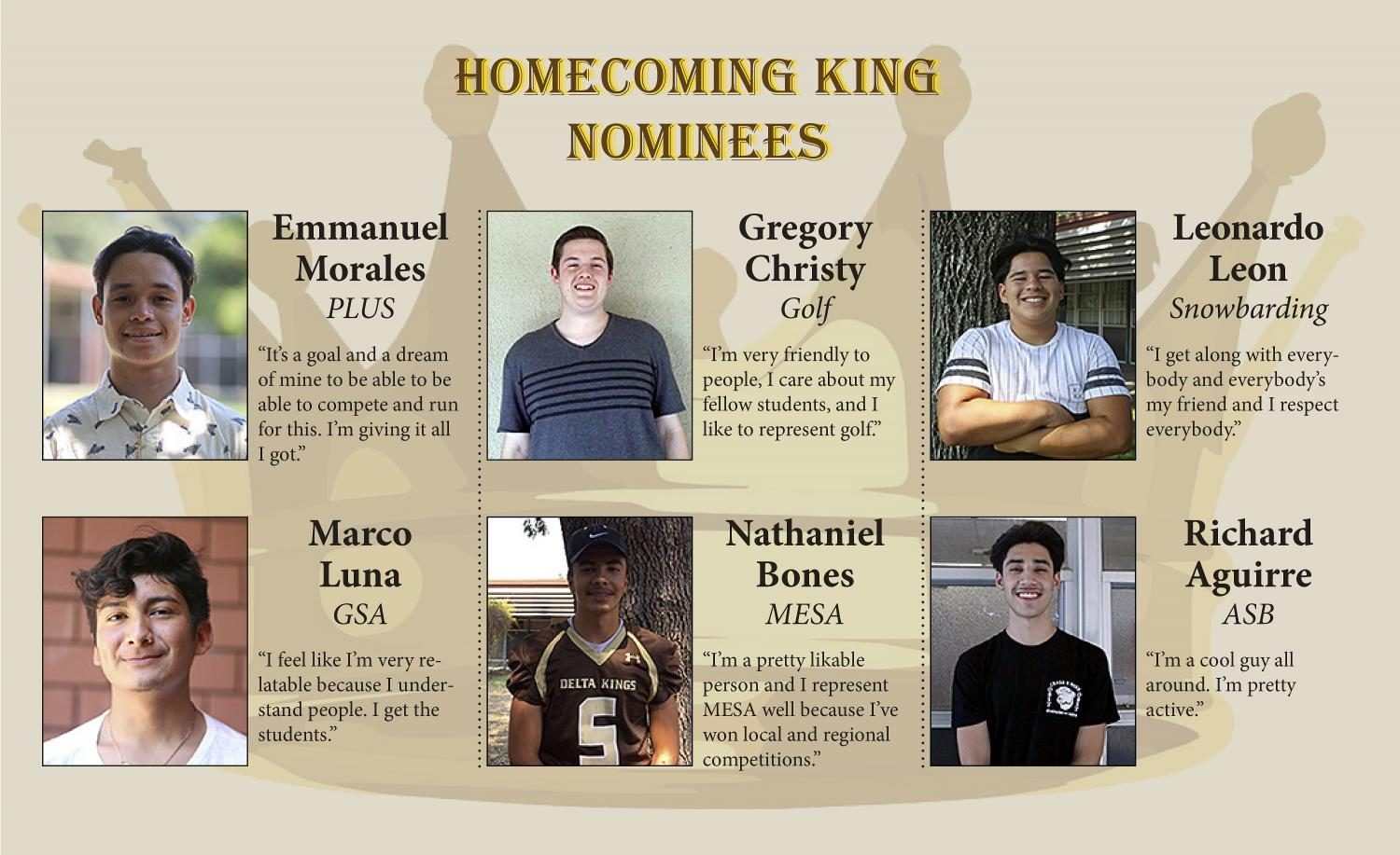 Homecoming King Nominees for 2017