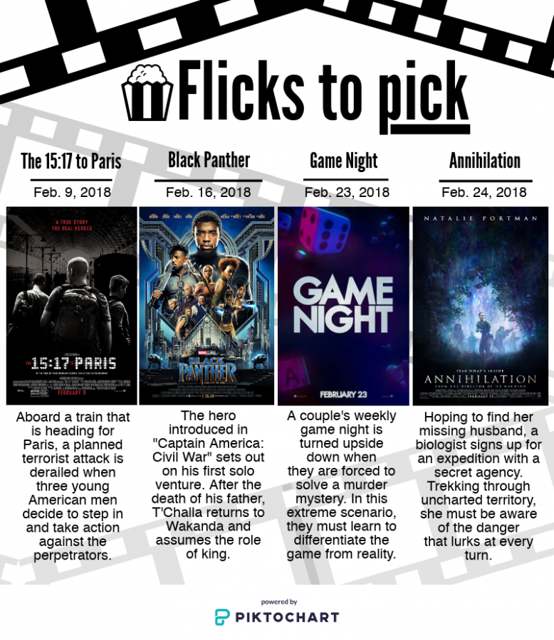 Flicks to pick for February 2018
