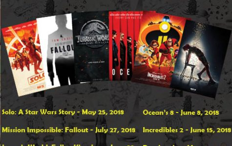 Summer blockbusters expected to bring hype