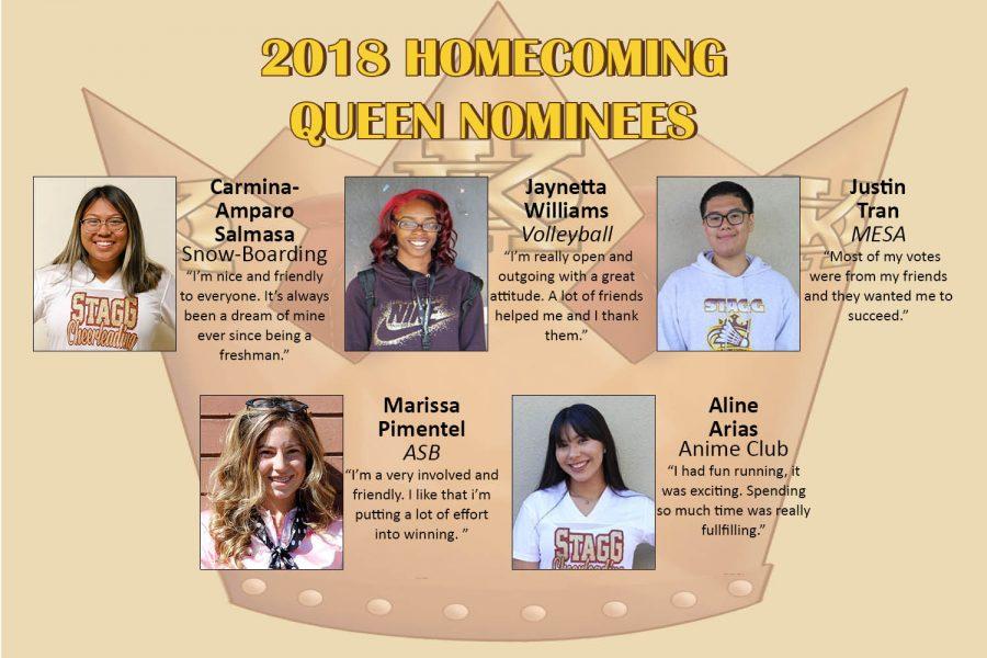 Homecoming Queen Nominees 2018-2019